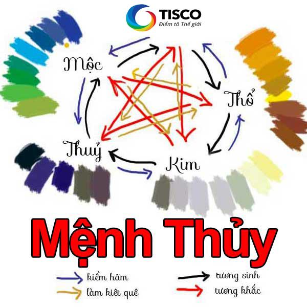 Chọn màu sơn phù hợp cho người mệnh Thủy